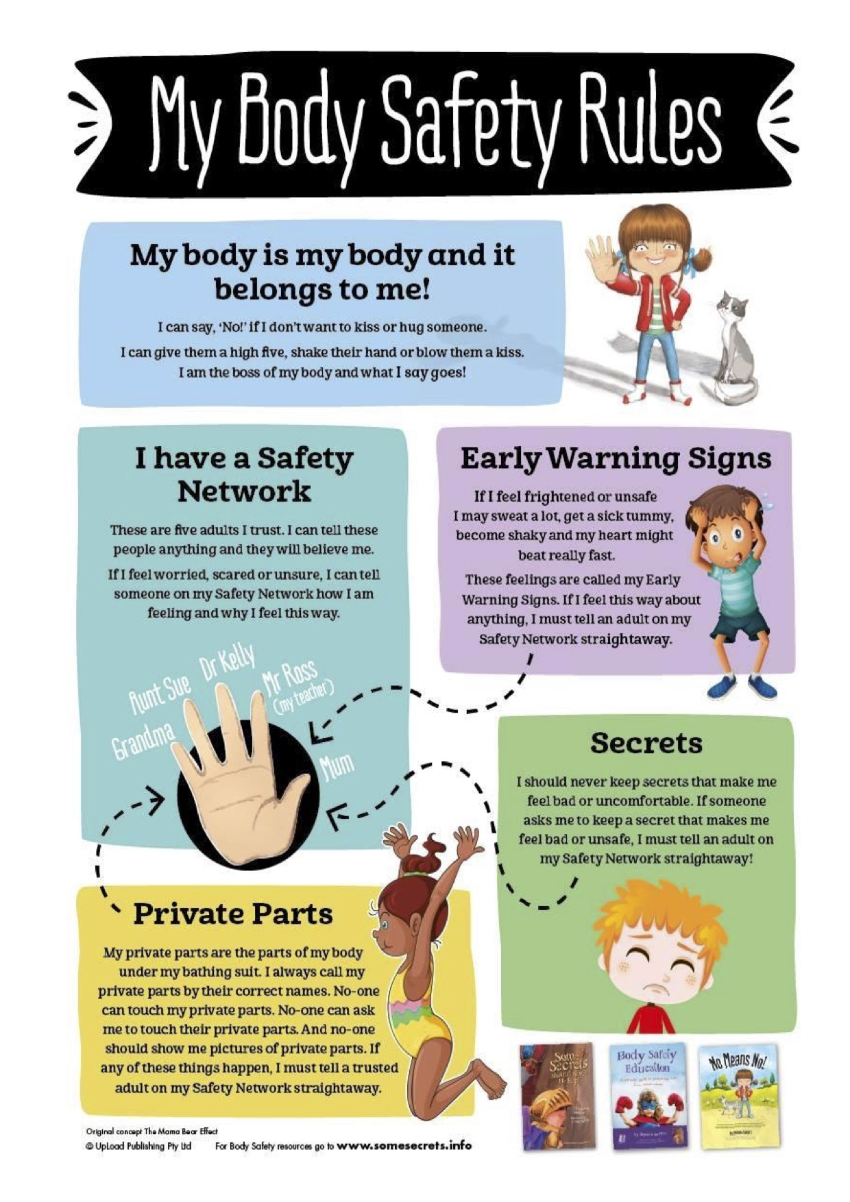 Body Safety Poster