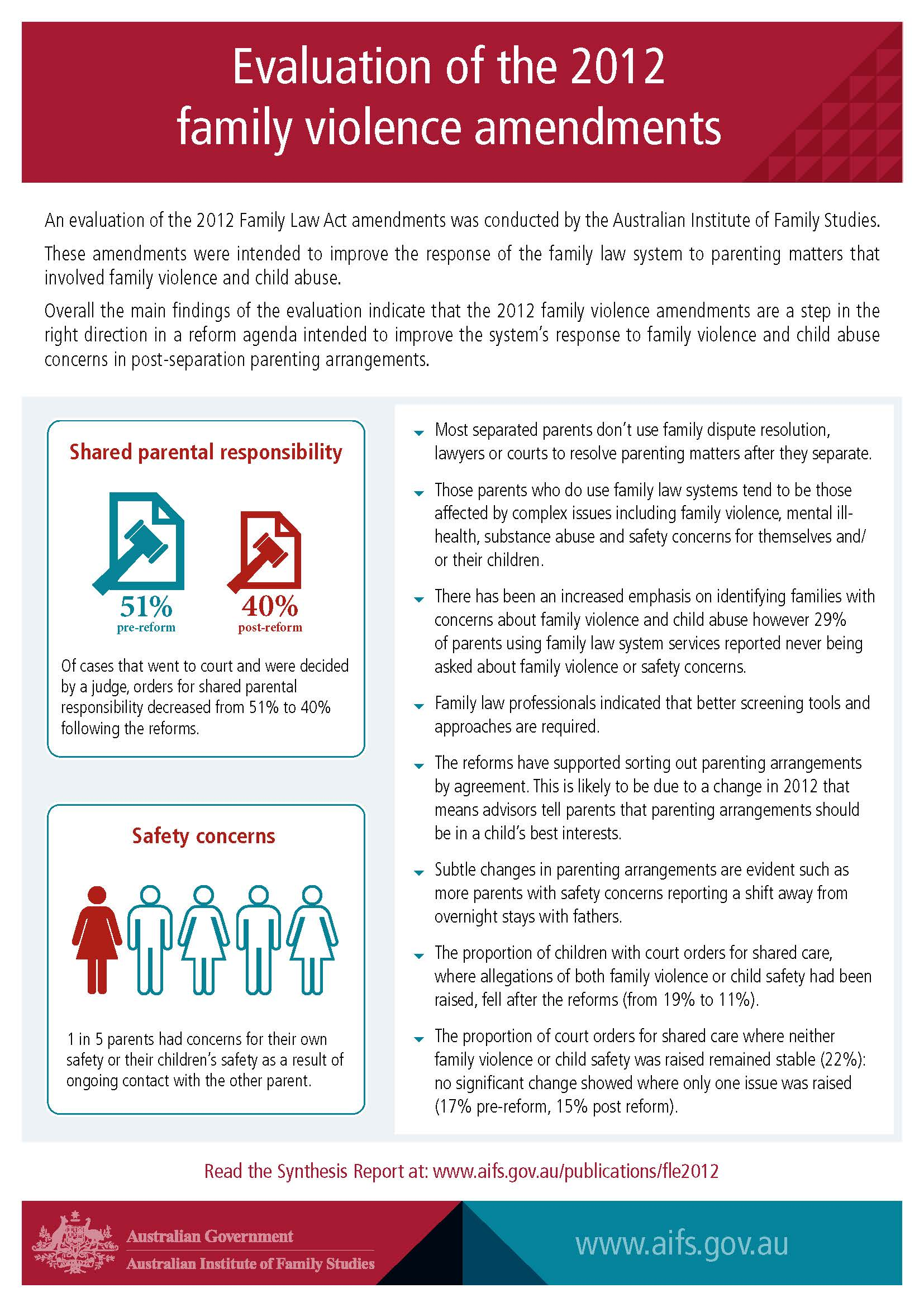 Evaluation of the 2012 family violence amendments_quick facts.jpg